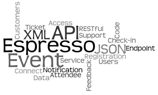 Event Espresso API`