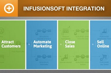 EE4 Infusionsoft Integration