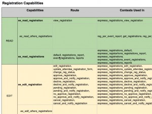 ee4-registration-capabilities