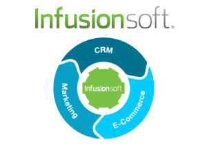 Infusionsoft integration for quilt retreat sales