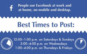 Best times to post to Facebook - Facebook Marketing