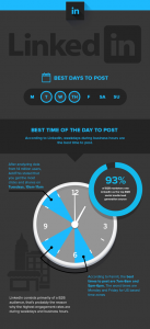 LinkedIn marketing -- best times to post on Linkedin