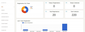 Easy Reports and Analytics for Event Espresso 4