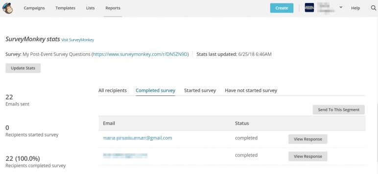 MailChimp SurveyMonkey Stats