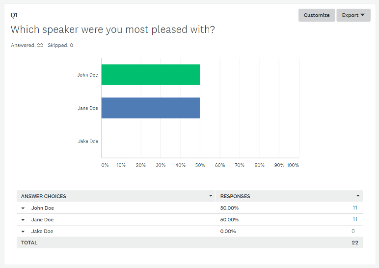 Surveymonkey Analytics